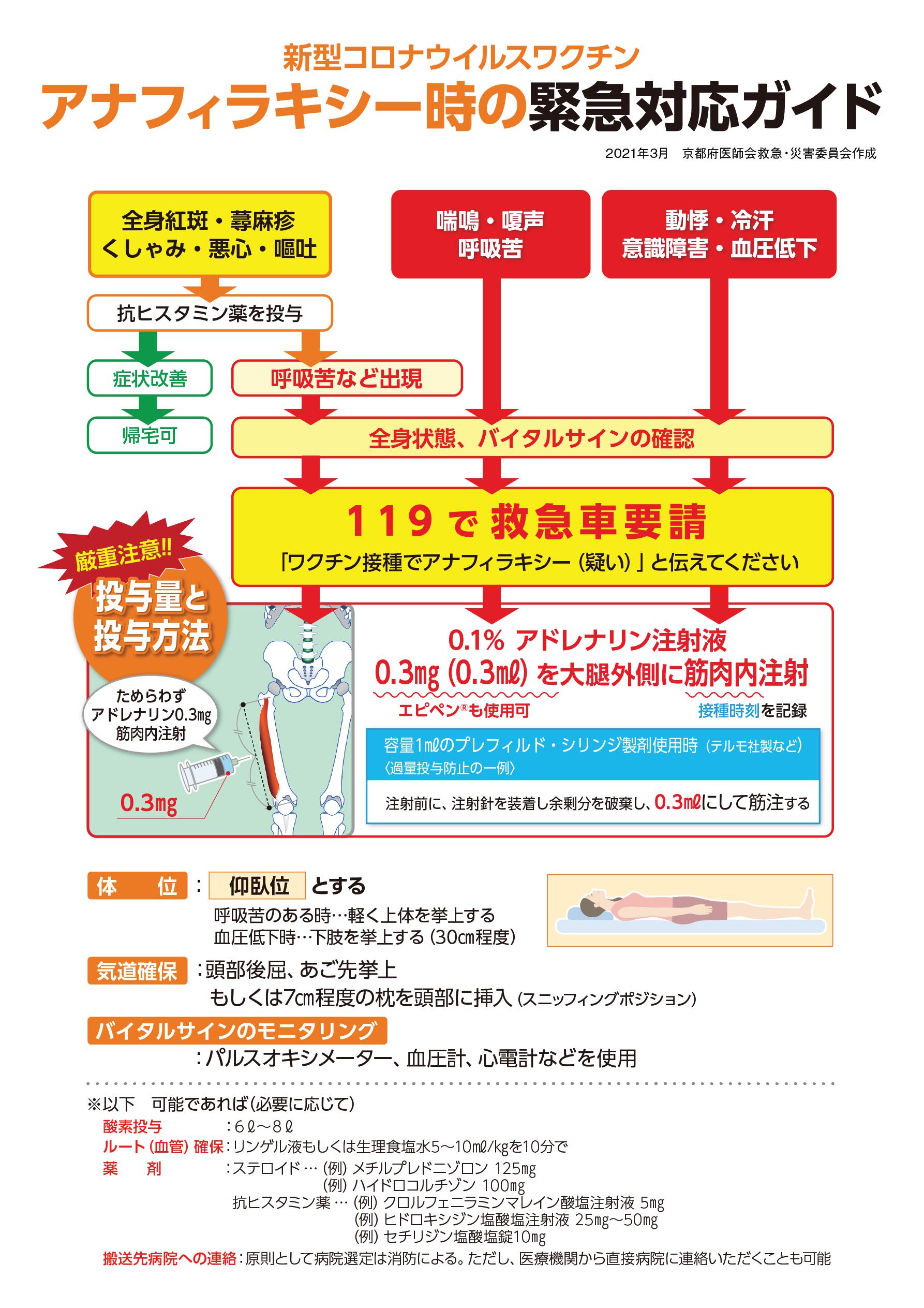 コロナ 気管支 喘息 呼吸器疾患吸入薬が風邪コロナウイルスの炎症を抑える